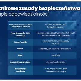 Narodowa kwarantanna do 17 stycznia 2021 roku